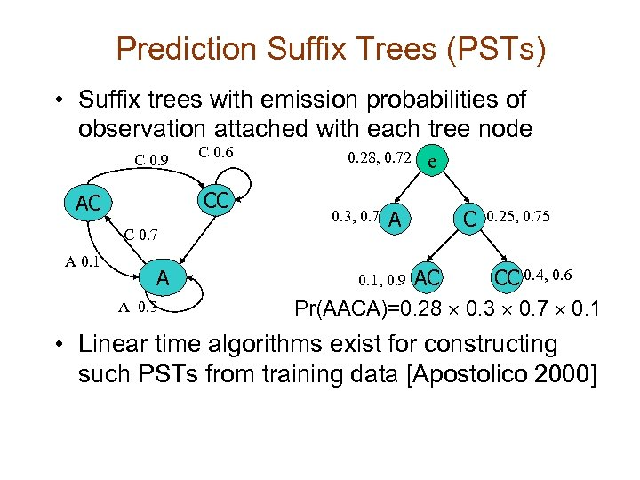 Prediction Suffix Trees (PSTs) • Suffix trees with emission probabilities of observation attached with
