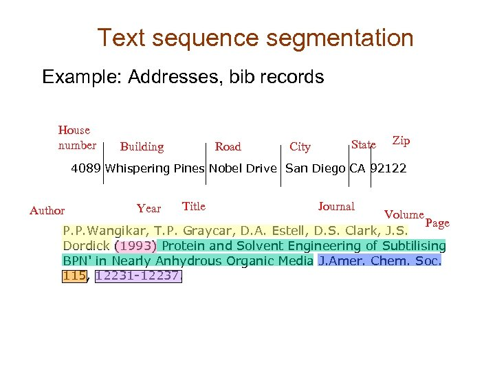Text sequence segmentation Example: Addresses, bib records House number Building Road City State Zip