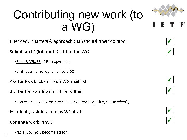 Contributing new work (to a WG) Check WG charters & approach chairs to ask