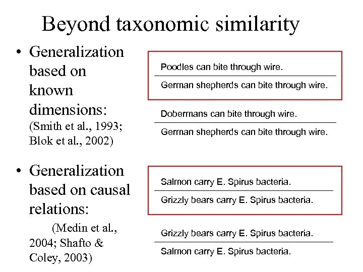 Beyond taxonomic similarity • Generalization based on known dimensions: (Smith et al. , 1993;