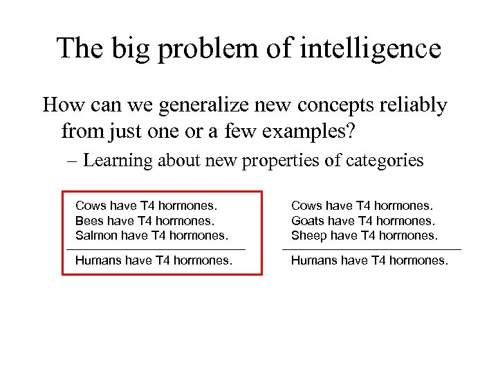 The big problem of intelligence How can we generalize new concepts reliably from just