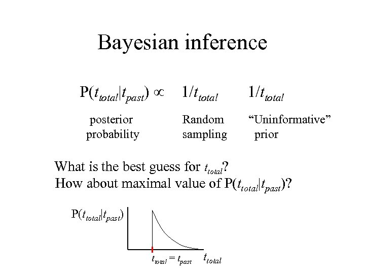 """Bayesian inference P(ttotal