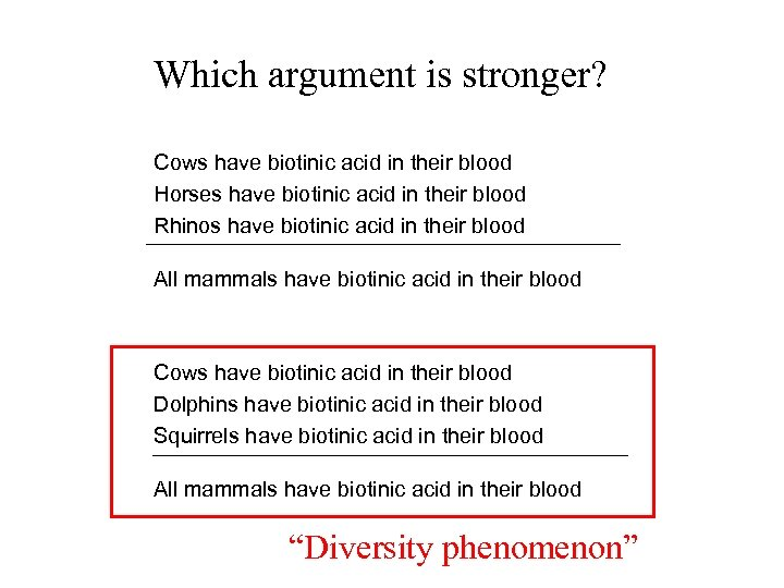 Which argument is stronger? Cows have biotinic acid in their blood Horses have biotinic