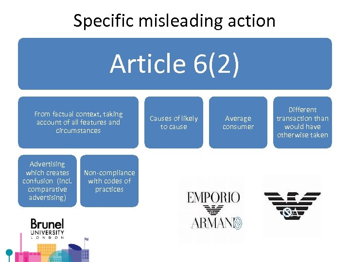 Specific misleading action Article 6(2) From factual context, taking account of all features and