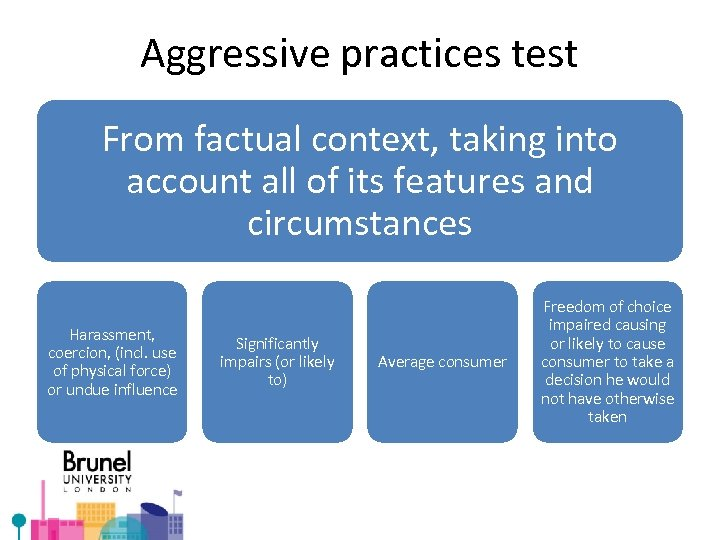 Aggressive practices test From factual context, taking into account all of its features and