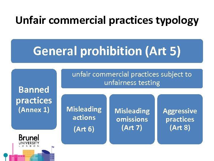 Unfair commercial practices typology General prohibition (Art 5) Banned practices (Annex 1) unfair commercial