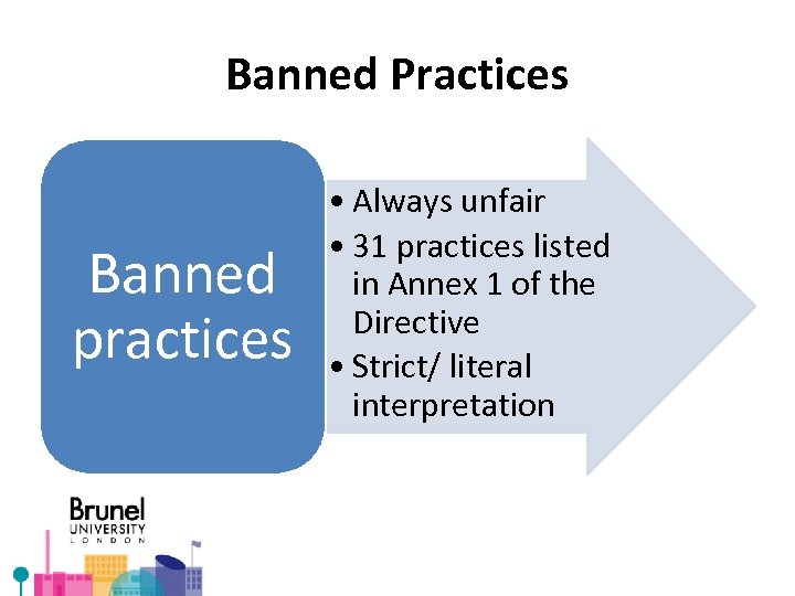 Banned Practices Banned practices • Always unfair • 31 practices listed in Annex 1