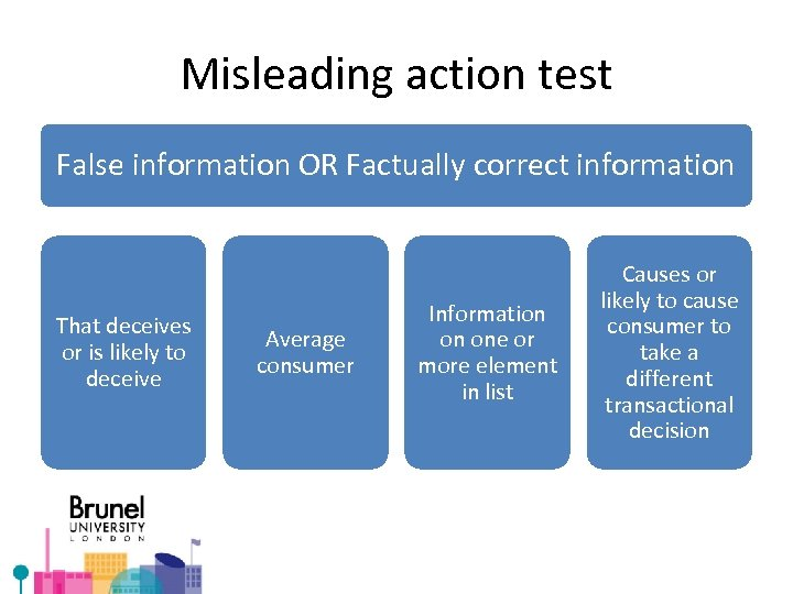 Misleading action test False information OR Factually correct information That deceives or is likely
