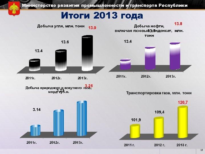 Министерство развития промышленности и транспорта Республики Коми Итоги 2013 года Добыча угля, млн. тонн