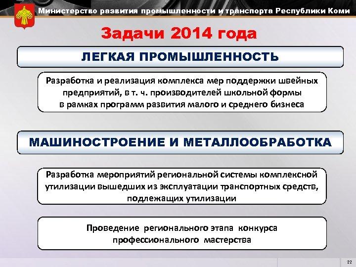 Министерство развития промышленности и транспорта Республики Коми Задачи 2014 года ЛЕГКАЯ ПРОМЫШЛЕННОСТЬ Разработка и