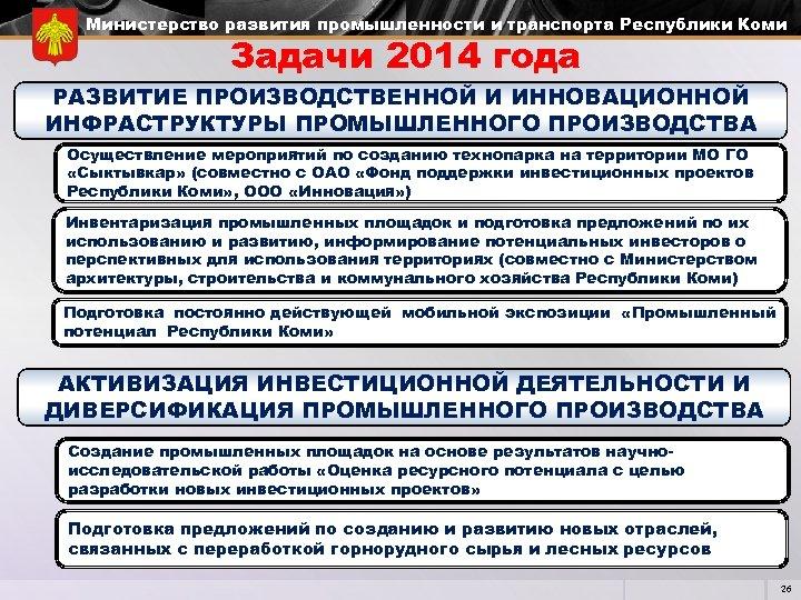 Министерство развития промышленности и транспорта Республики Коми Задачи 2014 года РАЗВИТИЕ ПРОИЗВОДСТВЕННОЙ И ИННОВАЦИОННОЙ