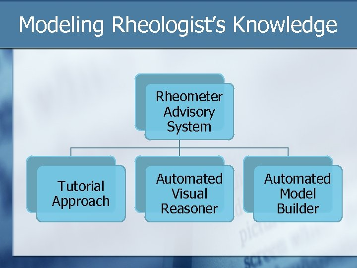 Modeling Rheologist's Knowledge Rheometer Advisory System Tutorial Approach Automated Visual Reasoner Automated Model Builder