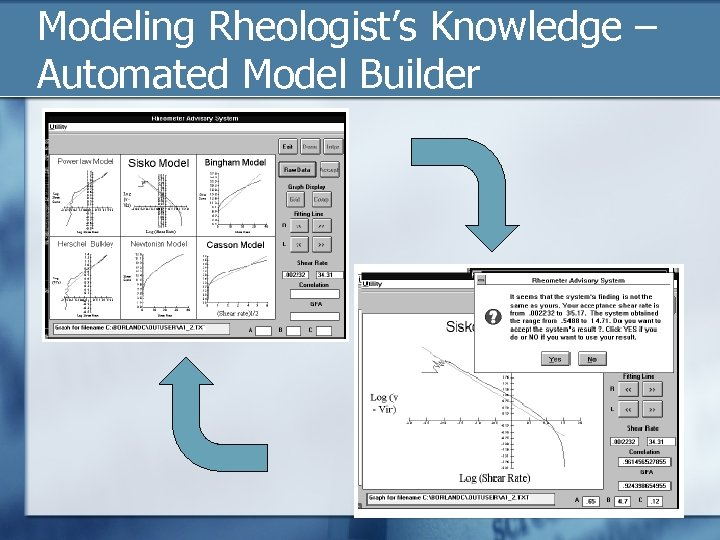 Modeling Rheologist's Knowledge – Automated Model Builder