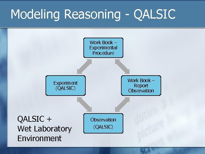 Modeling Reasoning - QALSIC Work Book – Experimental Procedure Work Book – Report Observation