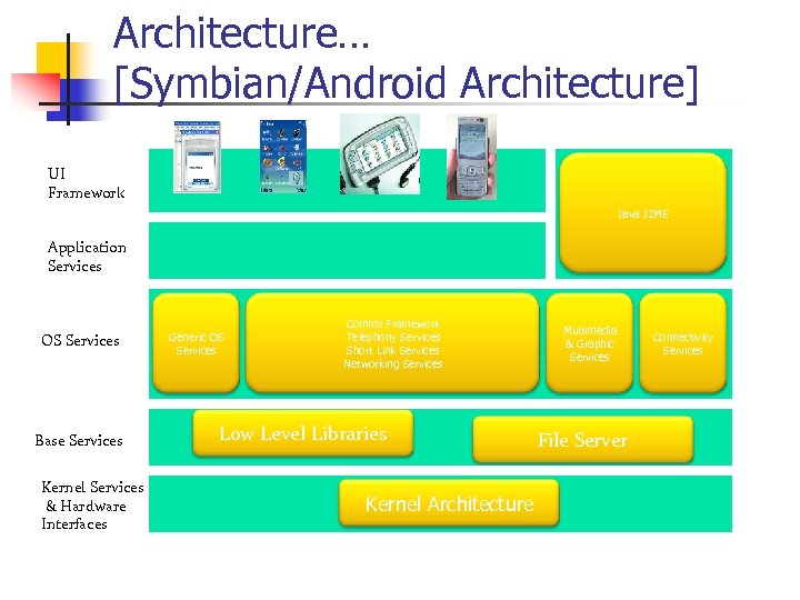Architecture… [Symbian/Android Architecture] UI Framework Java J 2 ME Application Services OS Services Base