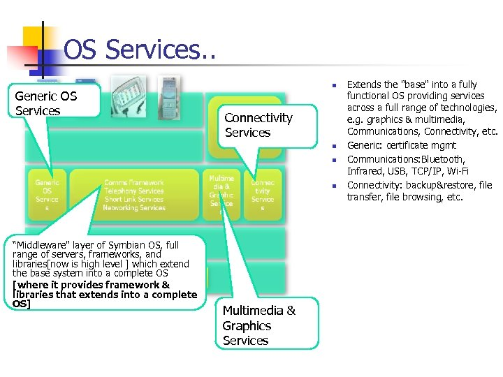 "OS Services. . Generic OS Services n Connectivity Services n n n ""Middleware"