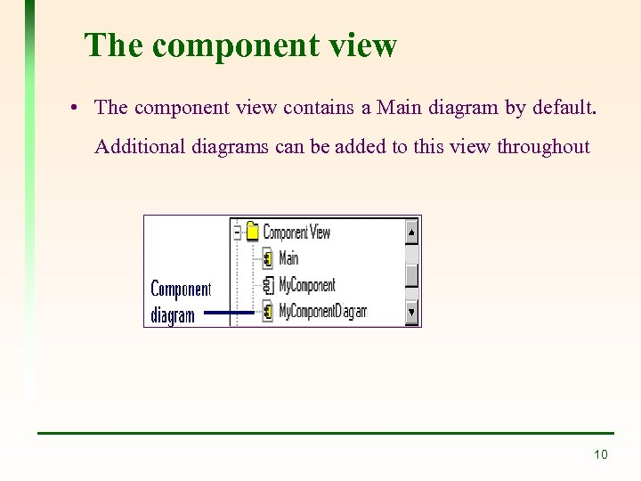 The component view • The component view contains a Main diagram by default. Additional