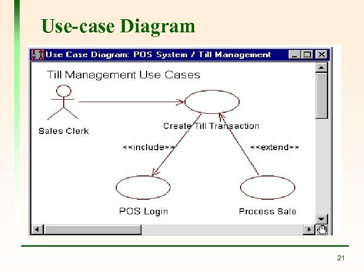 Use-case Diagram 21