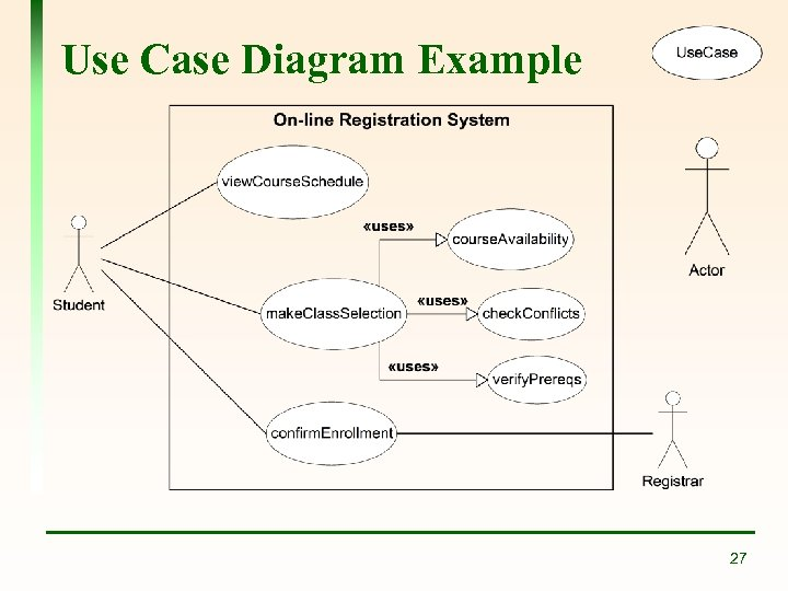 Use Case Diagram Example 27