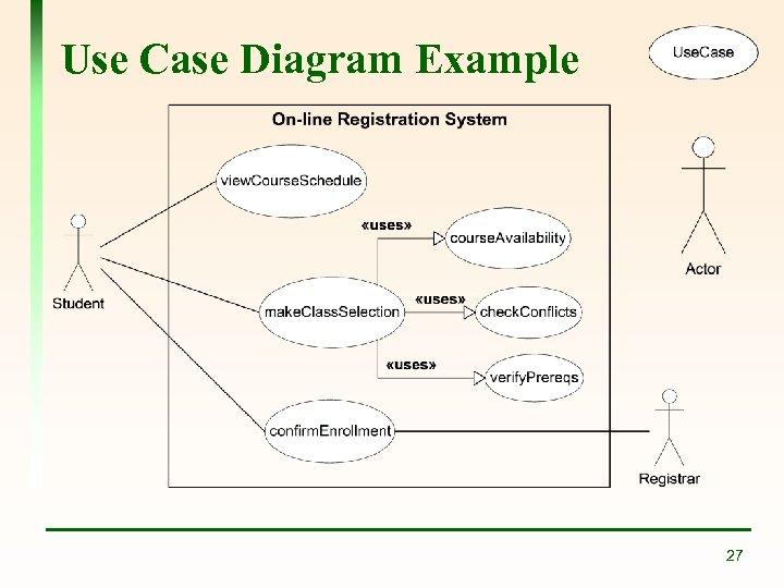 Use Case Diagram Example 27