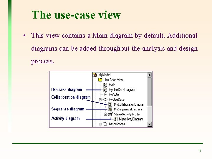 The use-case view • This view contains a Main diagram by default. Additional diagrams