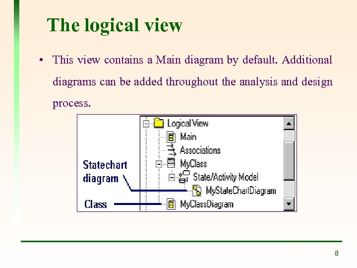The logical view • This view contains a Main diagram by default. Additional diagrams