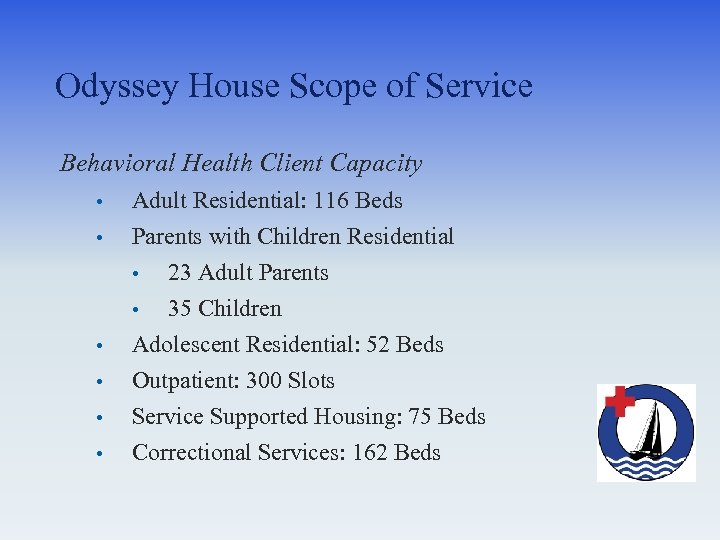 Odyssey House Scope of Service Behavioral Health Client Capacity • • • Adult Residential: