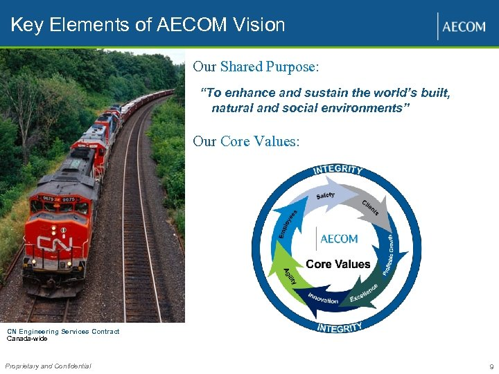 "Key Elements of AECOM Vision Our Shared Purpose: ""To enhance and sustain the world's"