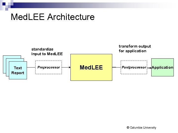 Med. LEE Architecture transform output for application standardize Input to Med. LEE Text Report