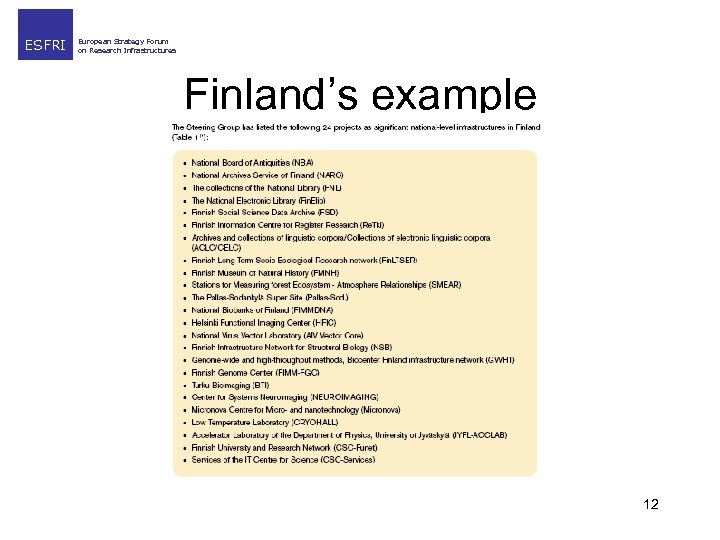 ESFRI European Strategy Forum on Research Infrastructures Finland's example 12