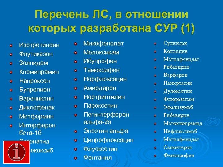 Перечень ЛС, в отношении которых разработана СУР (1) Изотретиноин Флутиказон Золпидем Кломипрамин Напроксен Бупропион