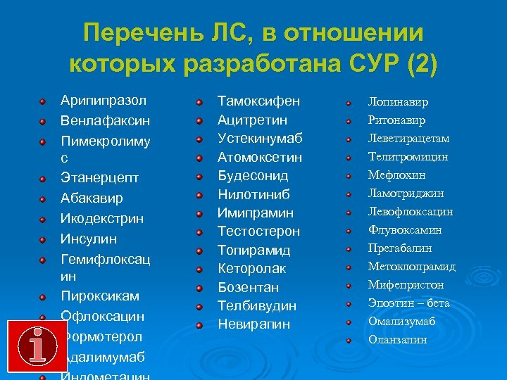 Перечень ЛС, в отношении которых разработана СУР (2) Арипипразол Венлафаксин Пимекролиму с Этанерцепт Абакавир