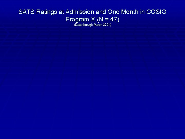 SATS Ratings at Admission and One Month in COSIG Program X (N = 47)