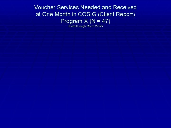 Voucher Services Needed and Received at One Month in COSIG (Client Report) Program X