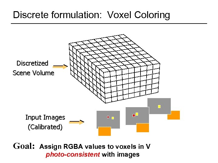 Discrete formulation: Voxel Coloring Discretized Scene Volume Input Images (Calibrated) Goal: Assign RGBA values