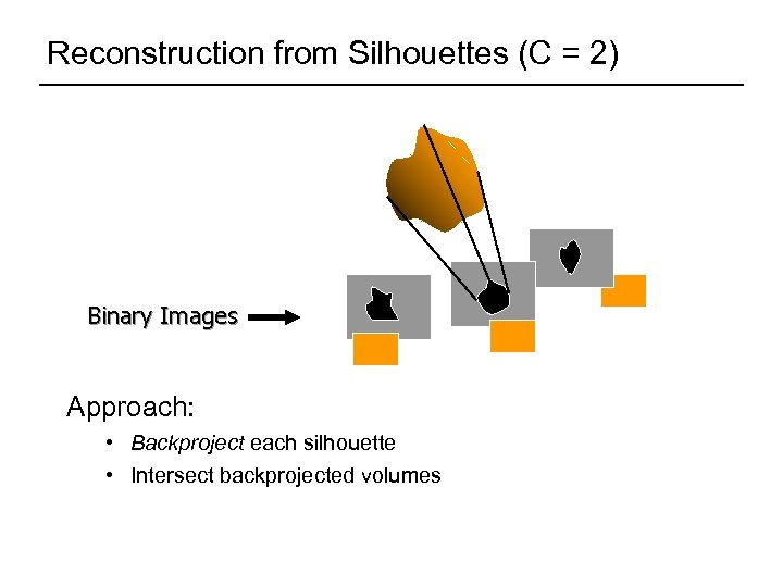 Reconstruction from Silhouettes (C = 2) Binary Images Approach: • Backproject each silhouette •