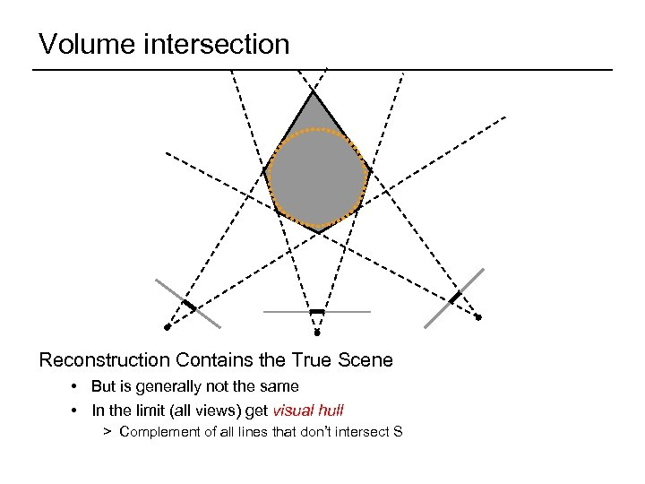 Volume intersection Reconstruction Contains the True Scene • But is generally not the same