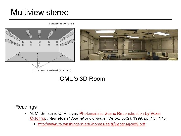 Multiview stereo CMU's 3 D Room Readings • S. M. Seitz and C. R.