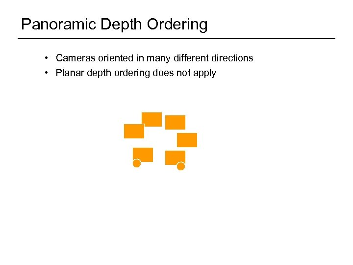 Panoramic Depth Ordering • Cameras oriented in many different directions • Planar depth ordering
