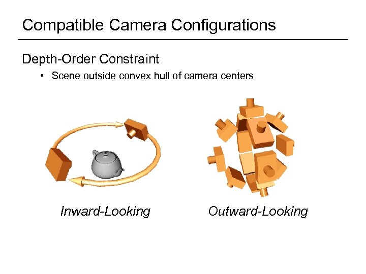 Compatible Camera Configurations Depth-Order Constraint • Scene outside convex hull of camera centers Inward-Looking