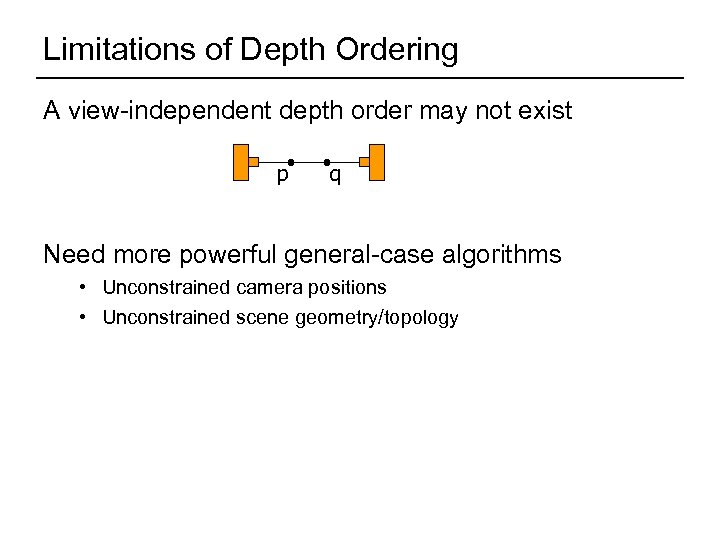 Limitations of Depth Ordering A view-independent depth order may not exist p q Need