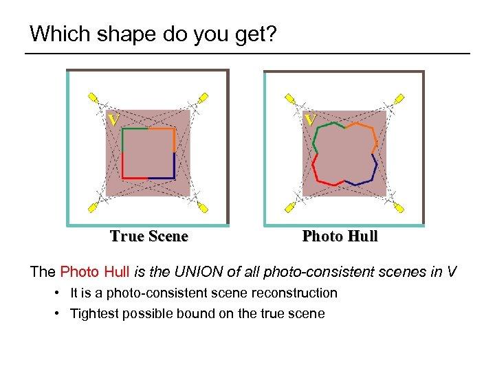 Which shape do you get? V V True Scene Photo Hull The Photo Hull