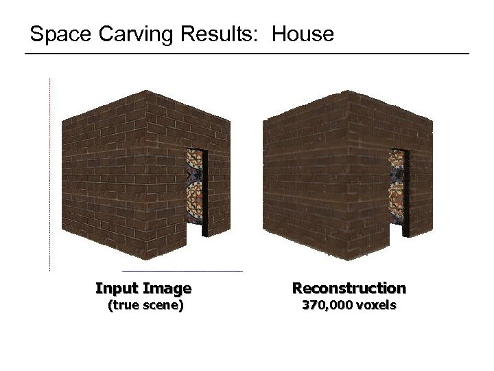 Space Carving Results: House Input Image (true scene) Reconstruction 370, 000 voxels