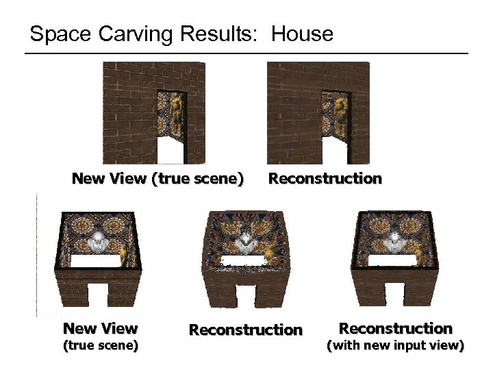 Space Carving Results: House New View (true scene) Reconstruction (with new input view)