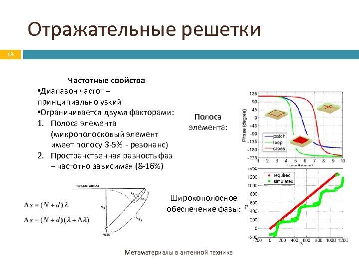 Отражательные решетки 13 Частотные свойства • Диапазон частот – принципиально узкий • Ограничивается двумя