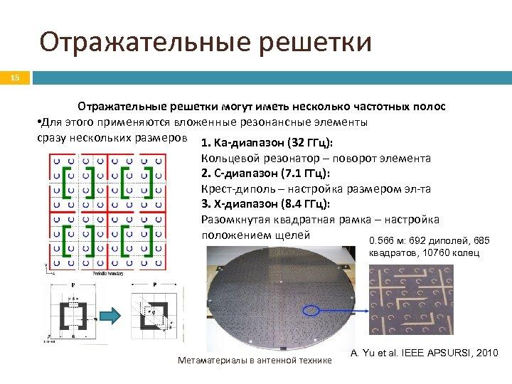 Отражательные решетки 15 Отражательные решетки могут иметь несколько частотных полос • Для этого применяются