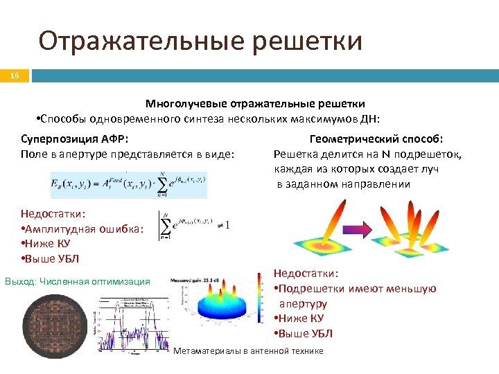 Отражательные решетки 16 Многолучевые отражательные решетки • Способы одновременного синтеза нескольких максимумов ДН: Суперпозиция