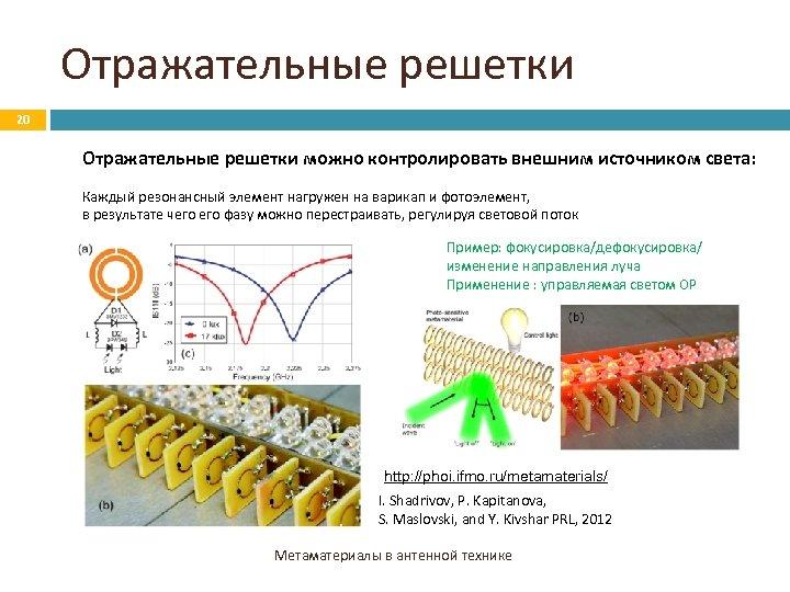 Отражательные решетки 20 Отражательные решетки можно контролировать внешним источником света: Каждый резонансный элемент нагружен