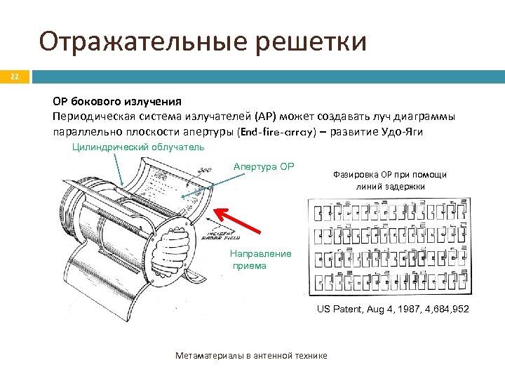 Отражательные решетки 22 ОР бокового излучения Периодическая система излучателей (АР) может создавать луч диаграммы