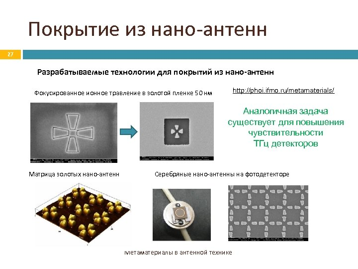 Покрытие из нано-антенн 27 Разрабатываемые технологии для покрытий из нано-антенн Фокусированное ионное травление в